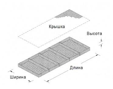ГСИ-М-3х2х0,5-С80-2,7/3,7-ЦП