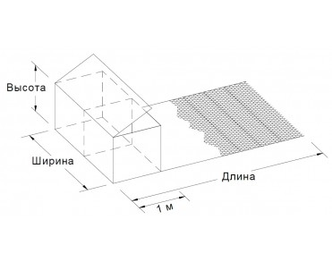 ГСИ-А-5х2х1-С80-2,7-Ц